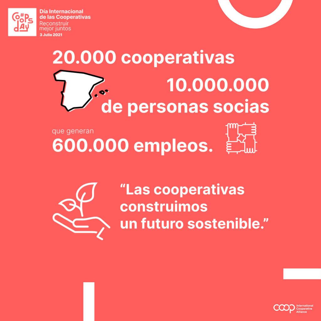 Declaración del Cooperativismo español con motivo del Día Internacional de las Cooperativas 2001 (#CoopsDay)